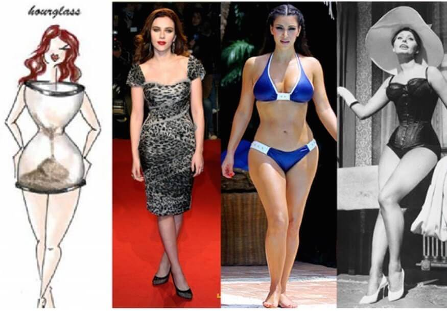 7 Most Common Body Shapes What Body Shape Am I